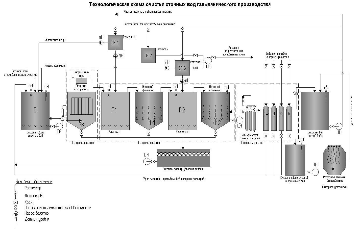 вода для гальванического производства и схемы